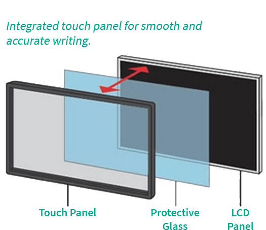 aquos integratedTouchPanel