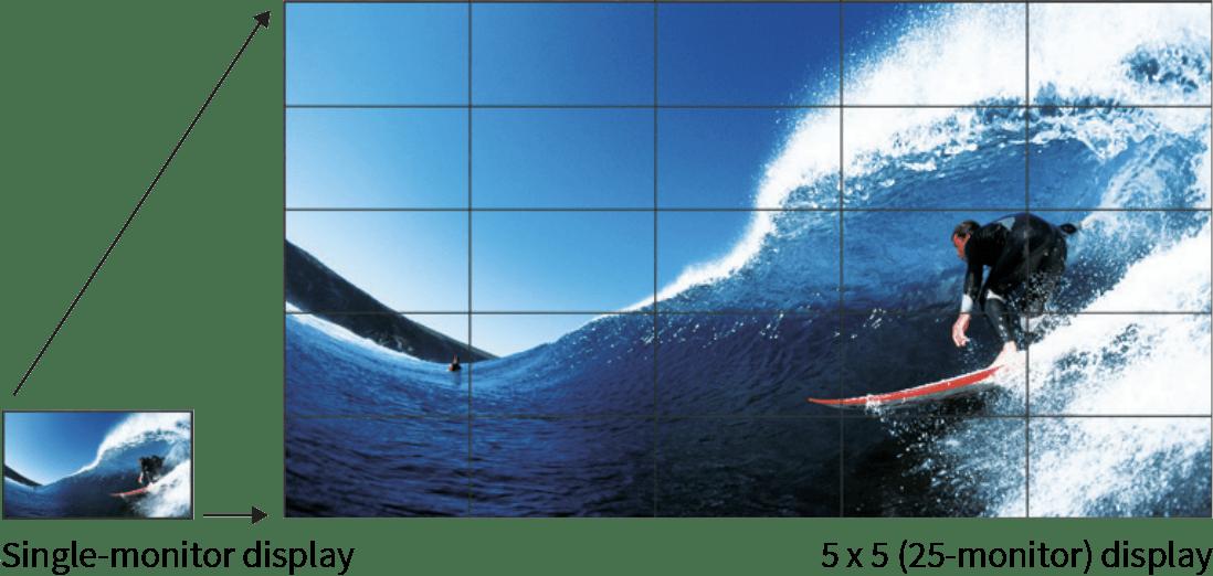 displays videowall enlargeDisplay