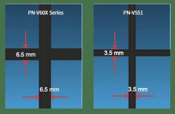 displays videowall possibilities