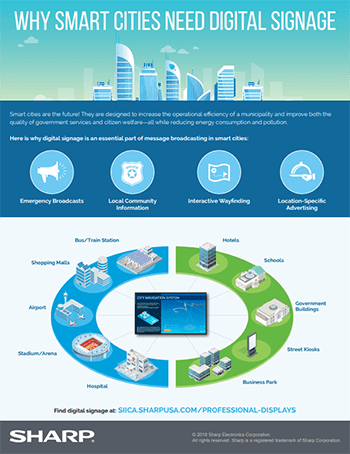 doc Infographic Why Smart Cities Need Digital Signage