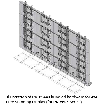 displays videowall mounting systems
