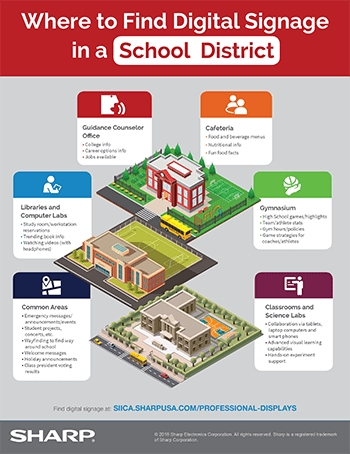 doc Where to Find Digital Signage in a School District Infographic